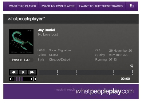 whatpeopleplayer: Groove Top 50