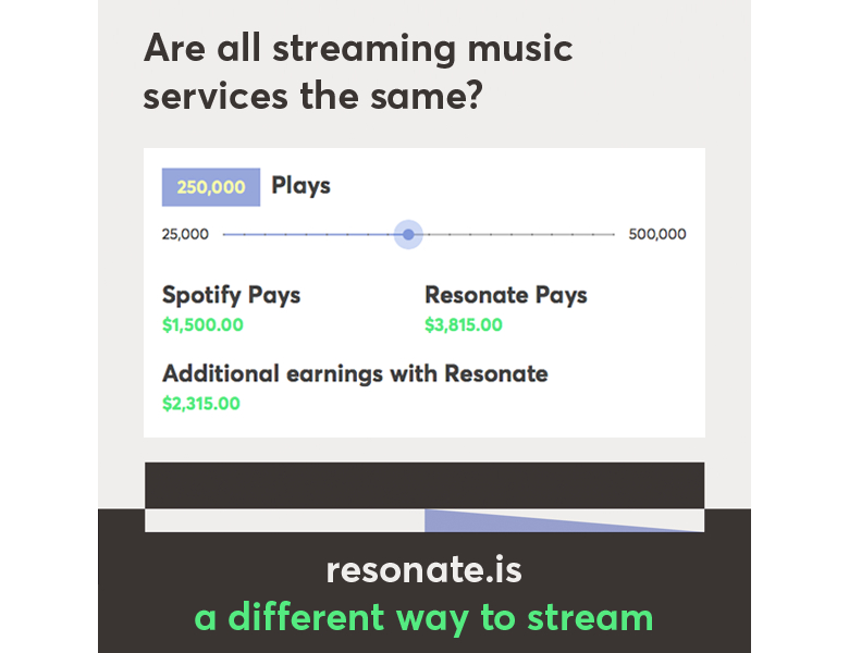 Resonate vs Spotify