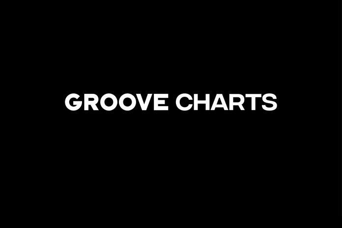 GROOVE Charts