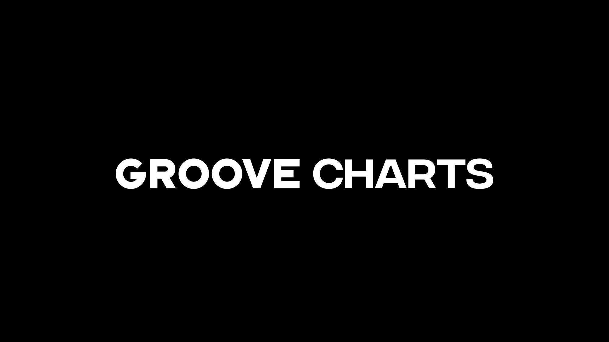 Groove DJ-Charts mit DJ Plead, Etapp Kyle, Lola Haro und Muting The Noise